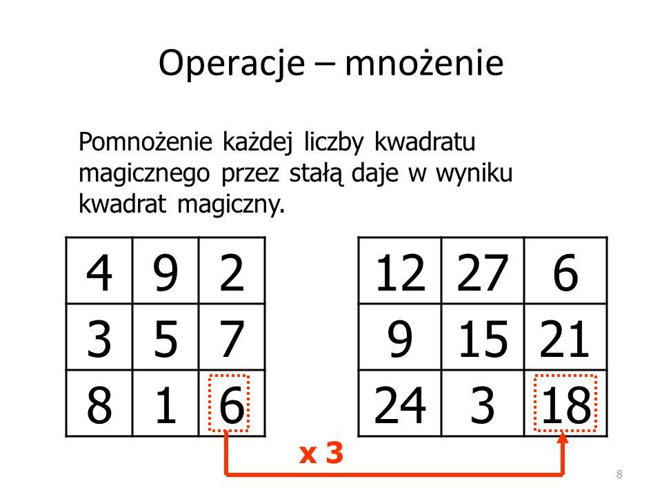 Operacje – mnożenie Pomnożenie każdej liczby kwadratu magicznego przez stałą daje w wyniku kwadrat magiczny.