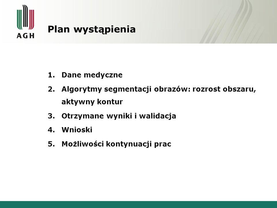 Plan wystąpienia Dane medyczne