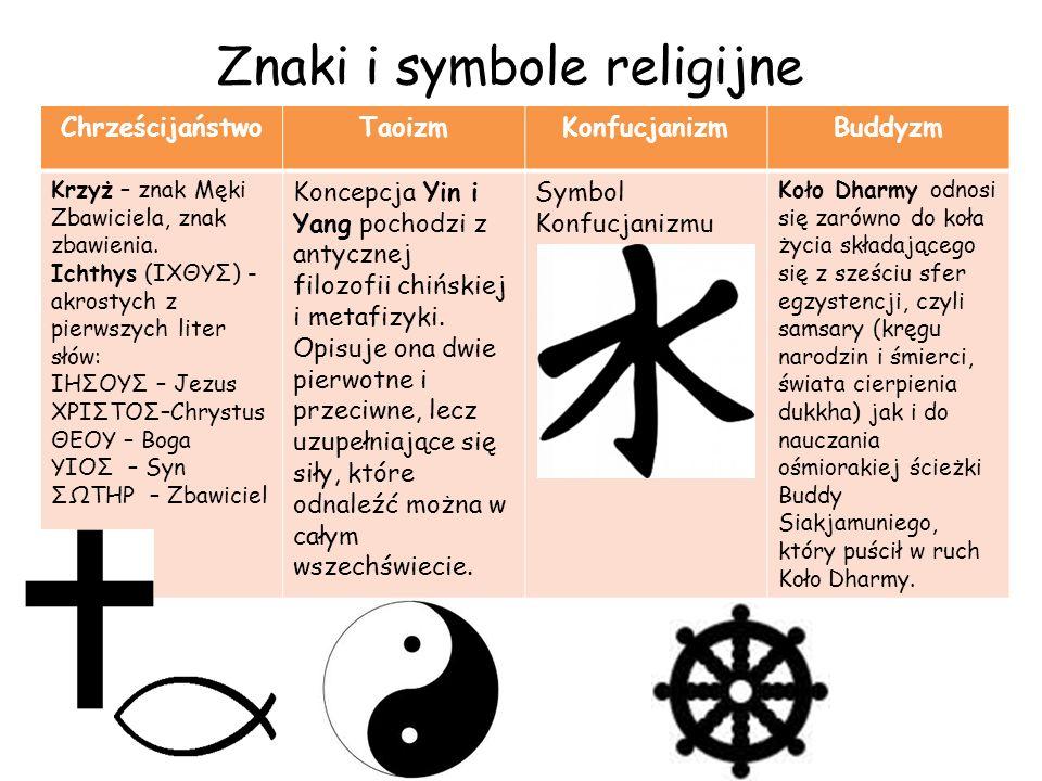 Znaki i symbole religijne