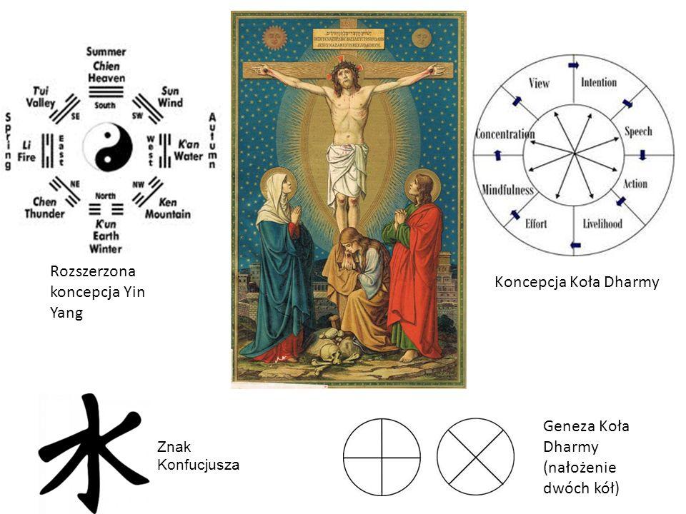 Rozszerzona koncepcja Yin Yang Koncepcja Koła Dharmy