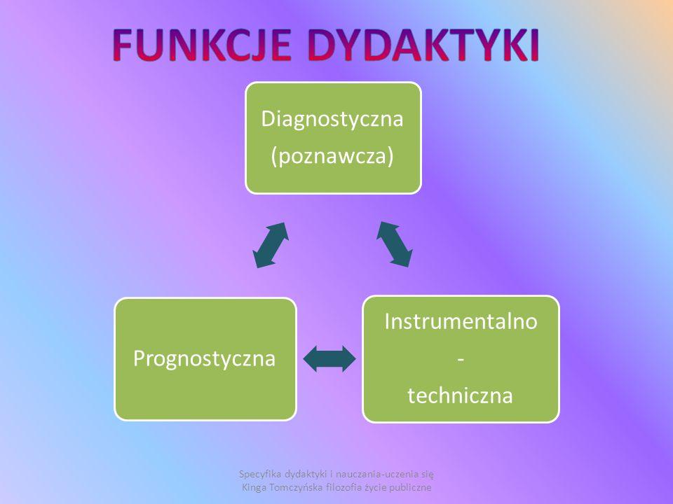 FUNKCJE DYDAKTYKI (poznawcza) Diagnostyczna. Instrumentalno. techniczna. - Prognostyczna.