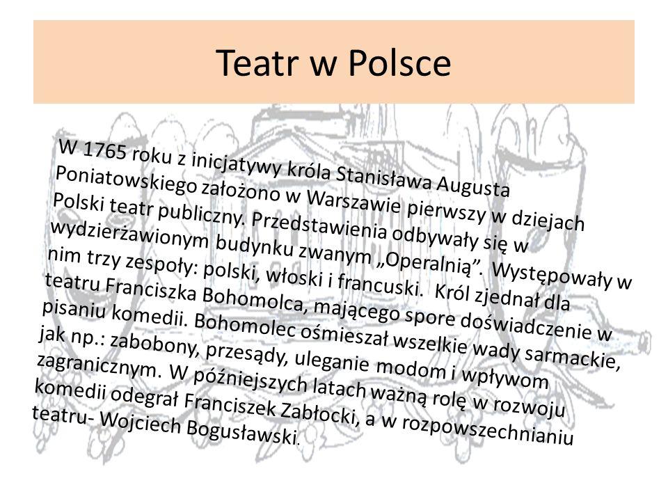 Teatr w Polsce