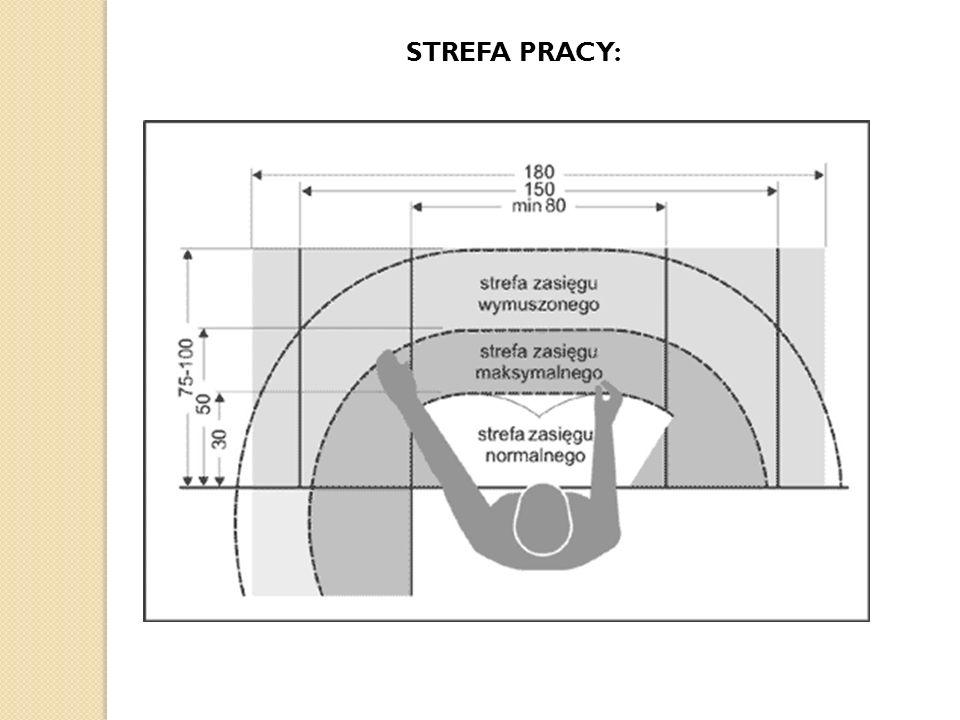 STREFA PRACY: