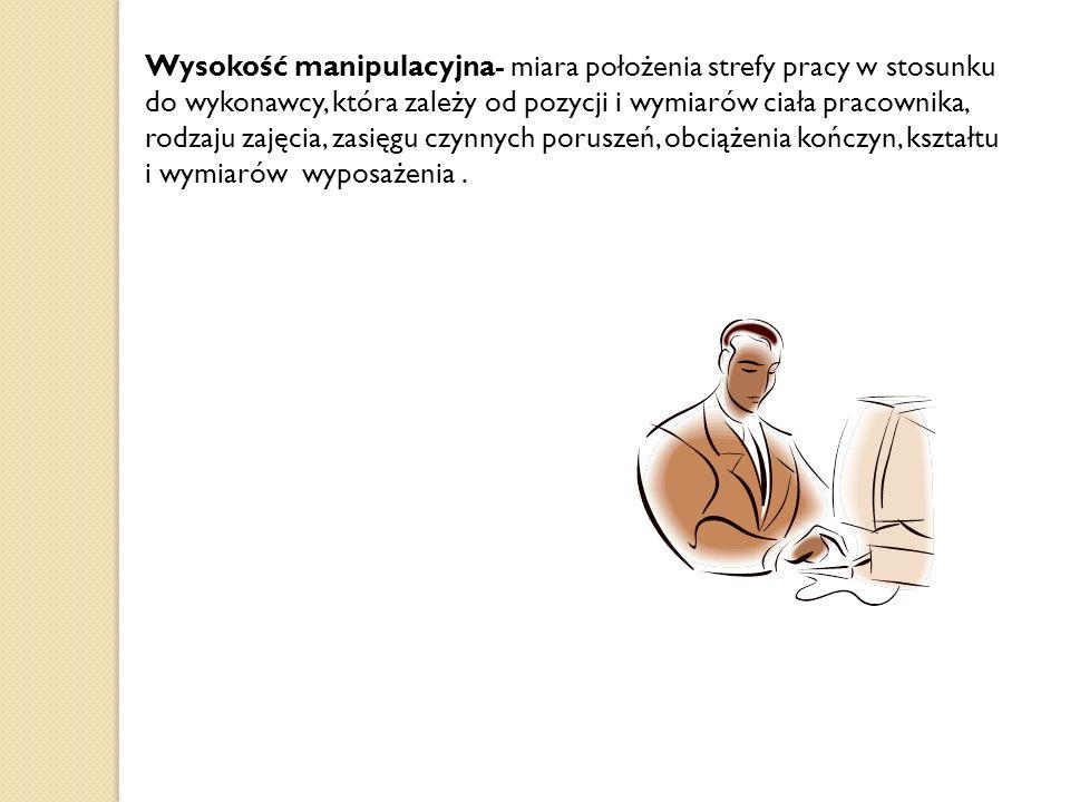 Wysokość manipulacyjna- miara położenia strefy pracy w stosunku do wykonawcy, która zależy od pozycji i wymiarów ciała pracownika, rodzaju zajęcia, zasięgu czynnych poruszeń, obciążenia kończyn, kształtu i wymiarów wyposażenia .
