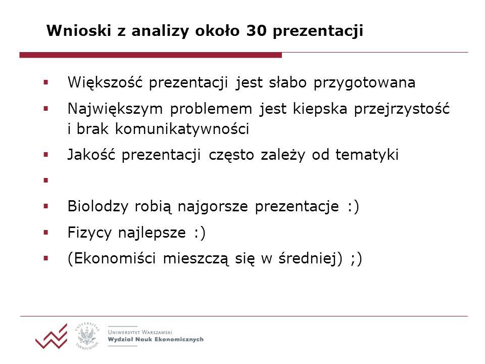 Wnioski z analizy około 30 prezentacji