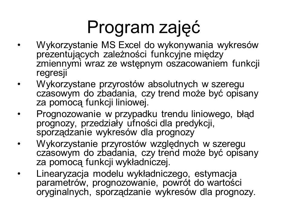 Program zajęć