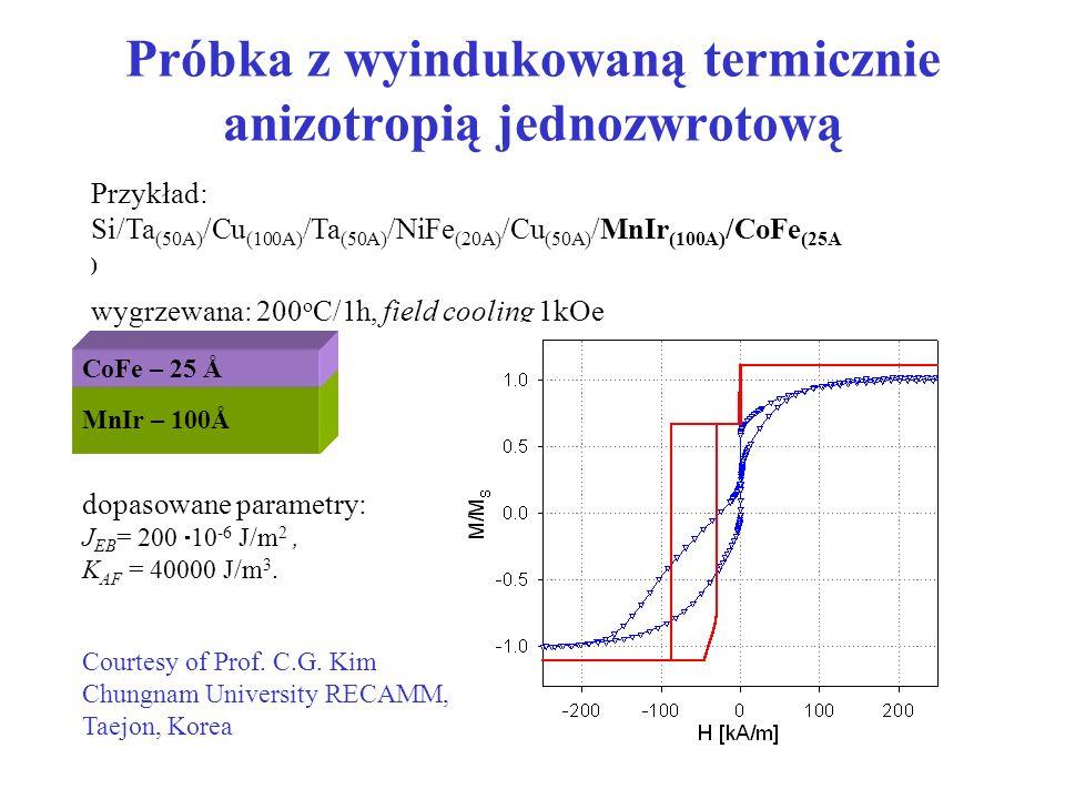 Próbka z wyindukowaną termicznie anizotropią jednozwrotową