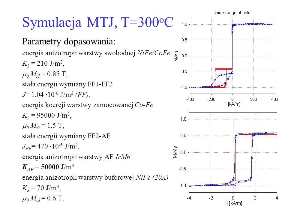 Symulacja MTJ, T=300oC Parametry dopasowania:
