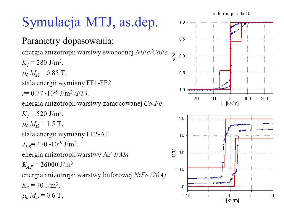 Symulacja MTJ, as.dep. Parametry dopasowania: