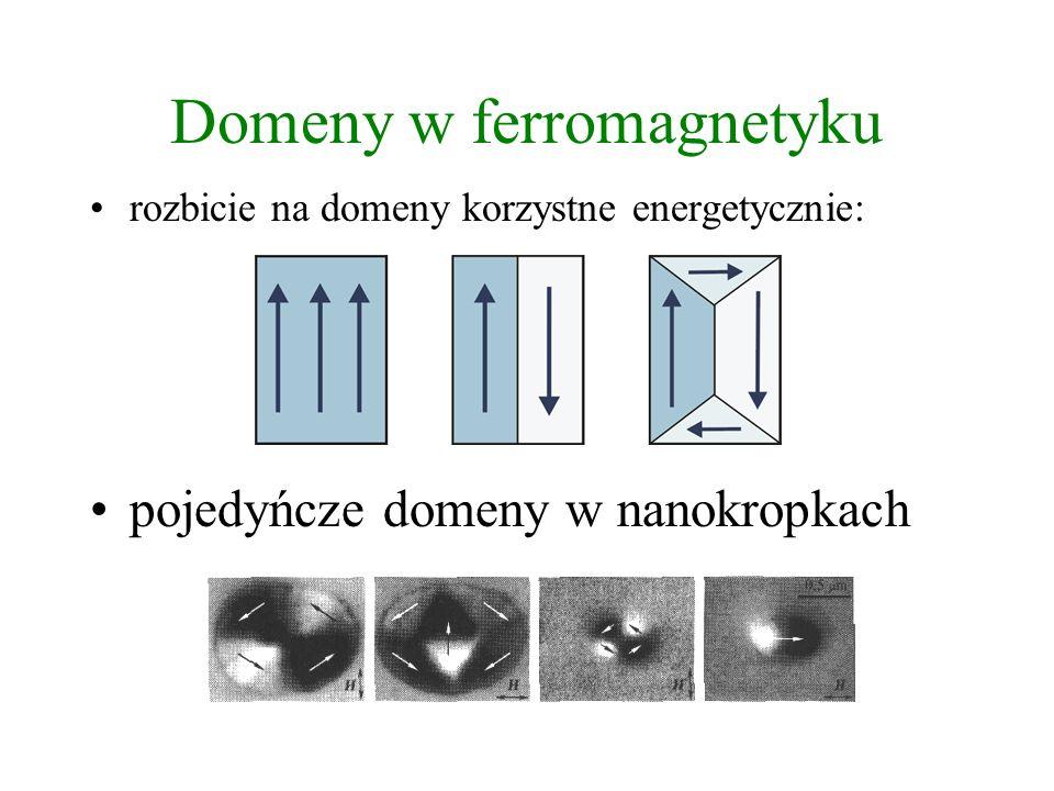Domeny w ferromagnetyku