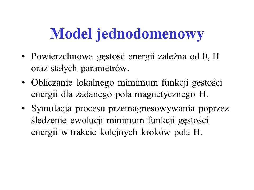 Model jednodomenowy Powierzchnowa gęstość energii zależna od , H oraz stałych parametrów.