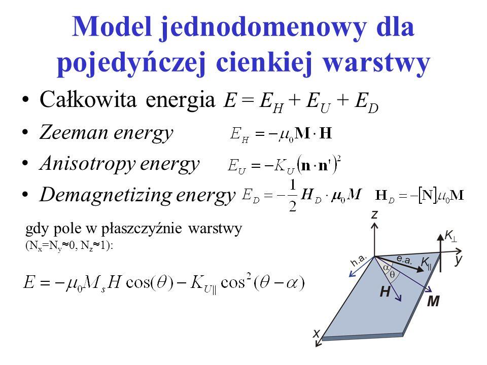 Model jednodomenowy dla pojedyńczej cienkiej warstwy