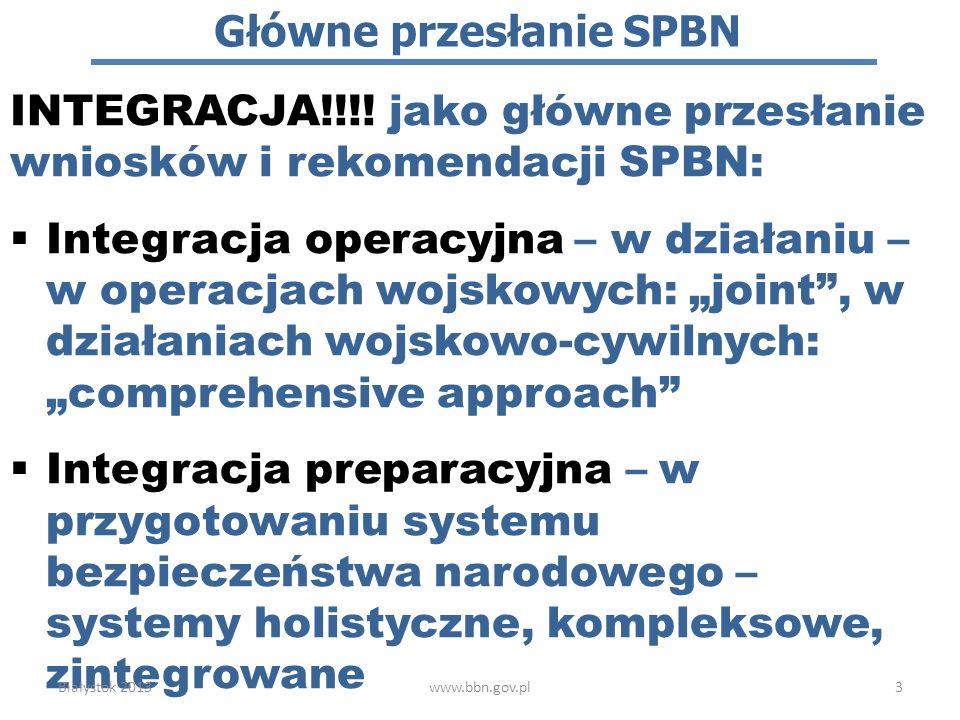 Główne przesłanie SPBN