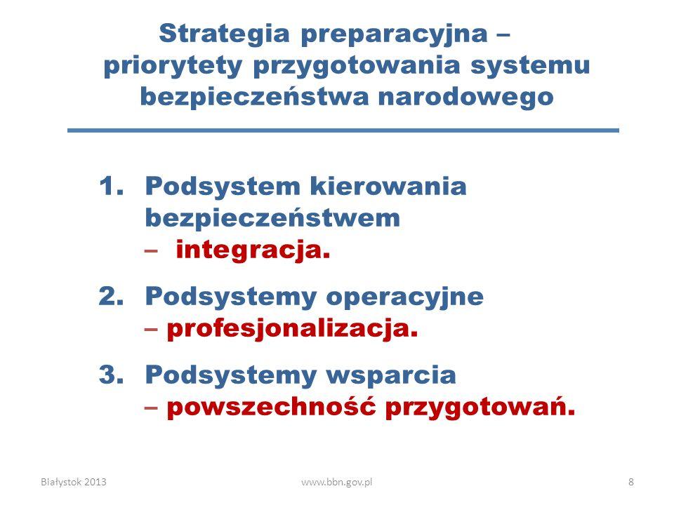 Podsystem kierowania bezpieczeństwem – integracja.