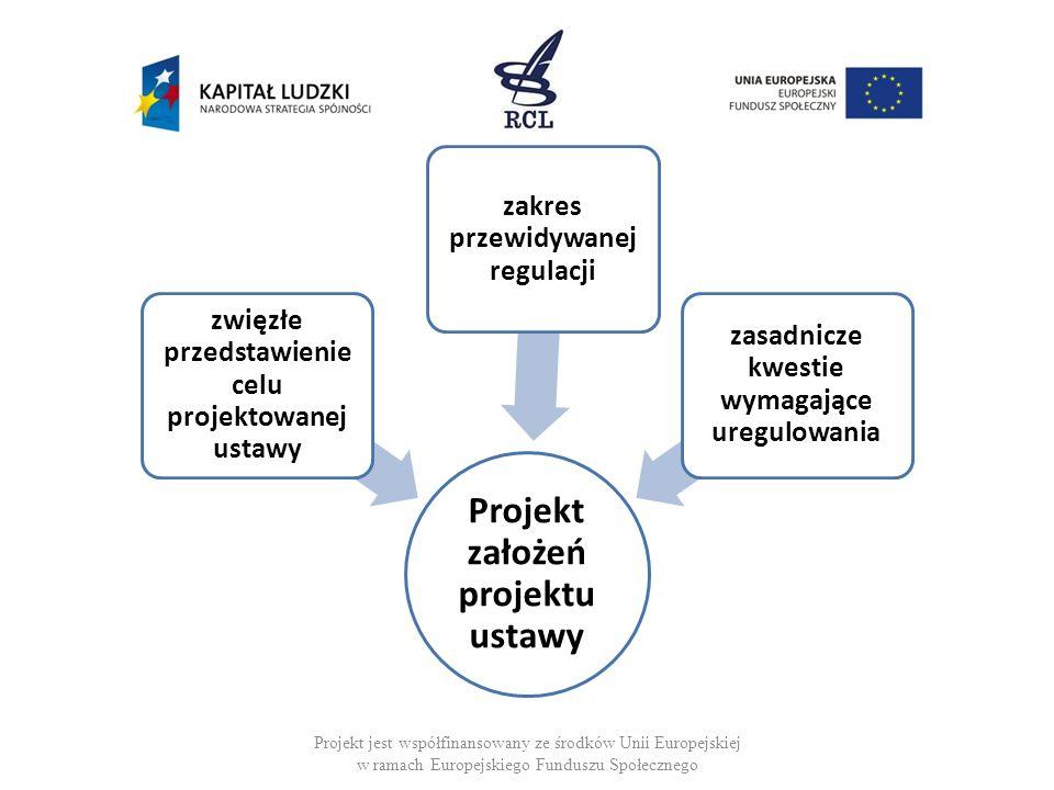 Projekt założeń projektu ustawy