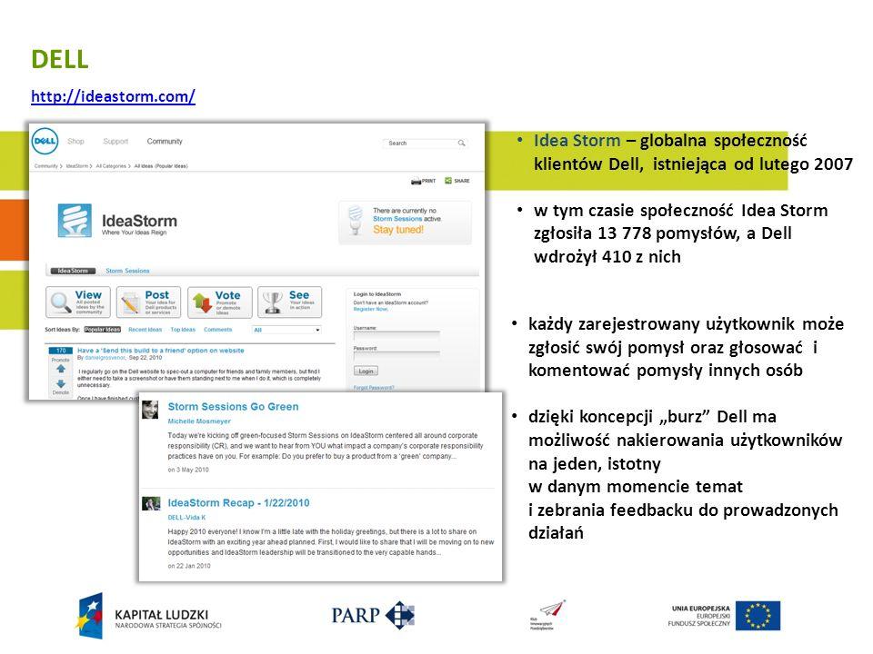 DELL http://ideastorm.com/ Idea Storm – globalna społeczność klientów Dell, istniejąca od lutego 2007.