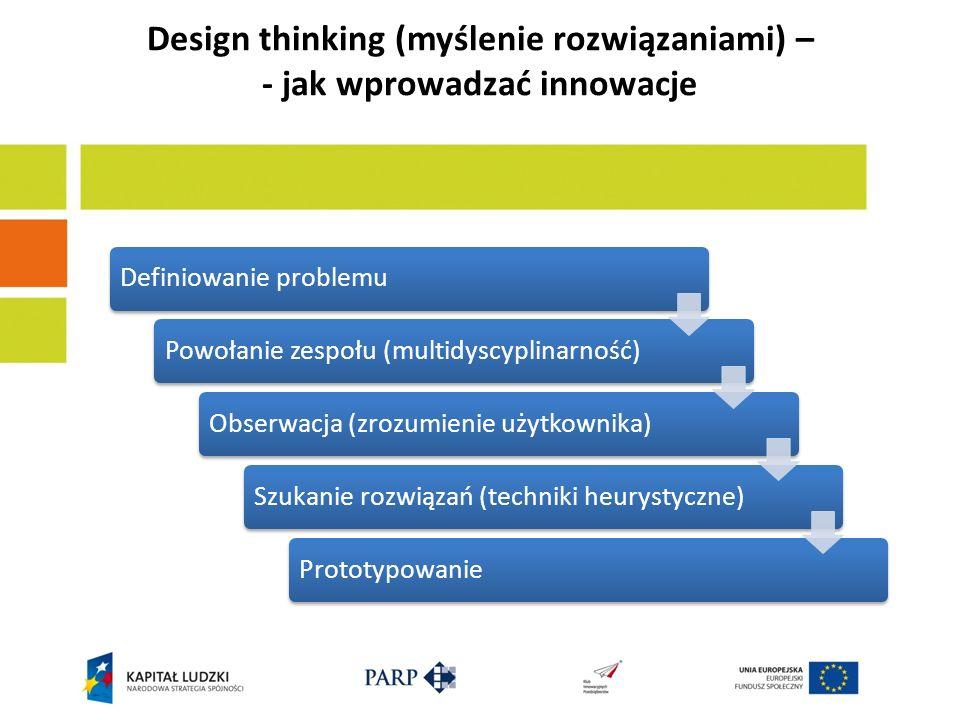 Design thinking (myślenie rozwiązaniami) – - jak wprowadzać innowacje