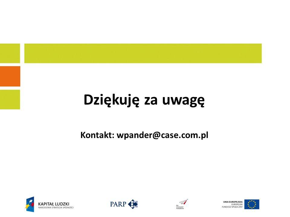 Kontakt: wpander@case.com.pl