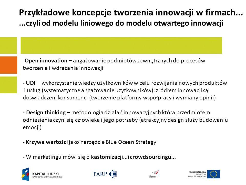 Przykładowe koncepcje tworzenia innowacji w firmach...