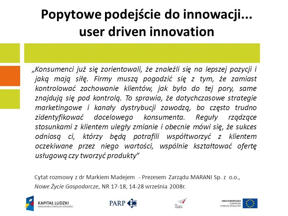 Popytowe podejście do innowacji... user driven innovation