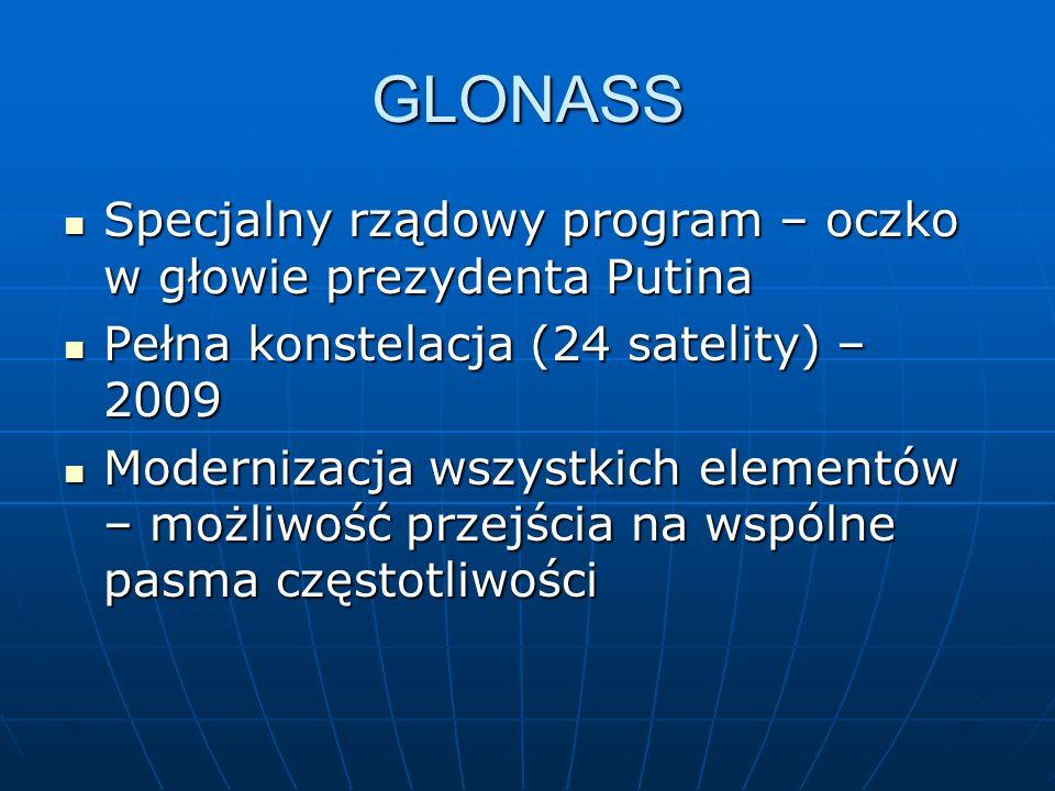 GLONASS Specjalny rządowy program – oczko w głowie prezydenta Putina