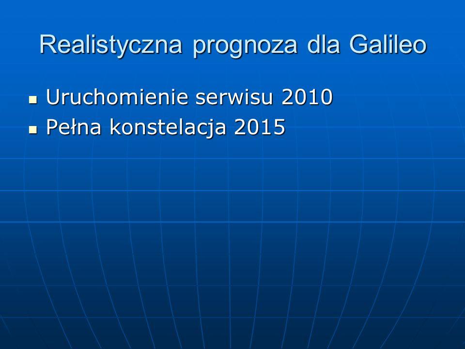 Realistyczna prognoza dla Galileo