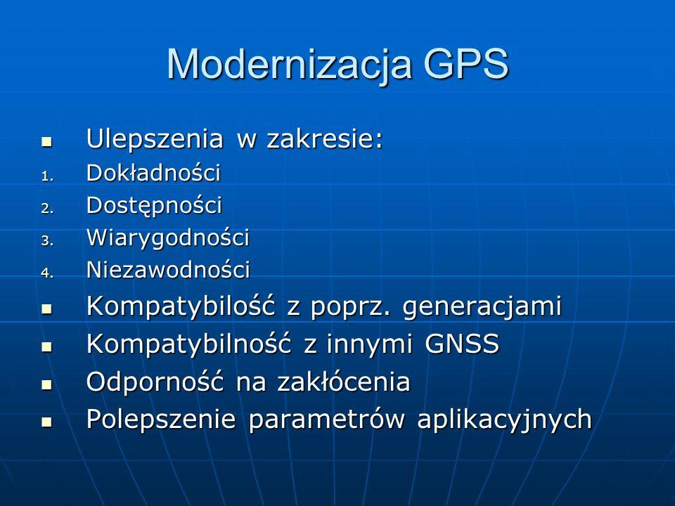 Modernizacja GPS Ulepszenia w zakresie:
