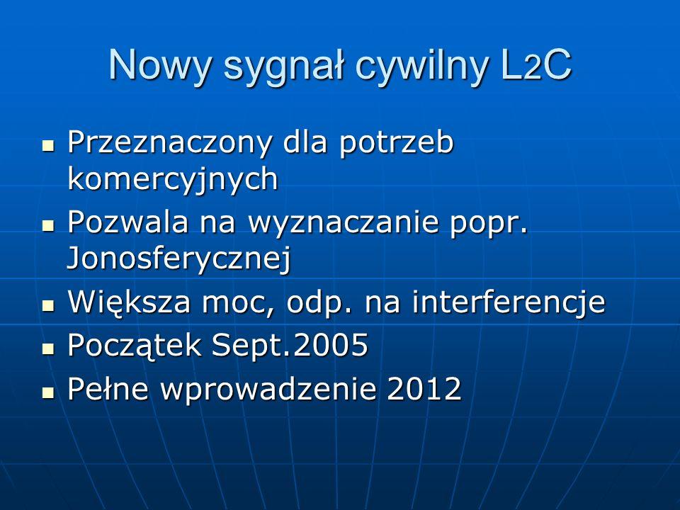 Nowy sygnał cywilny L2C Przeznaczony dla potrzeb komercyjnych