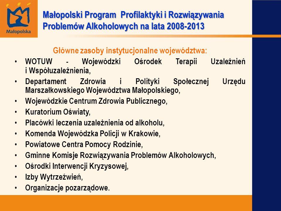 Główne zasoby instytucjonalne województwa: