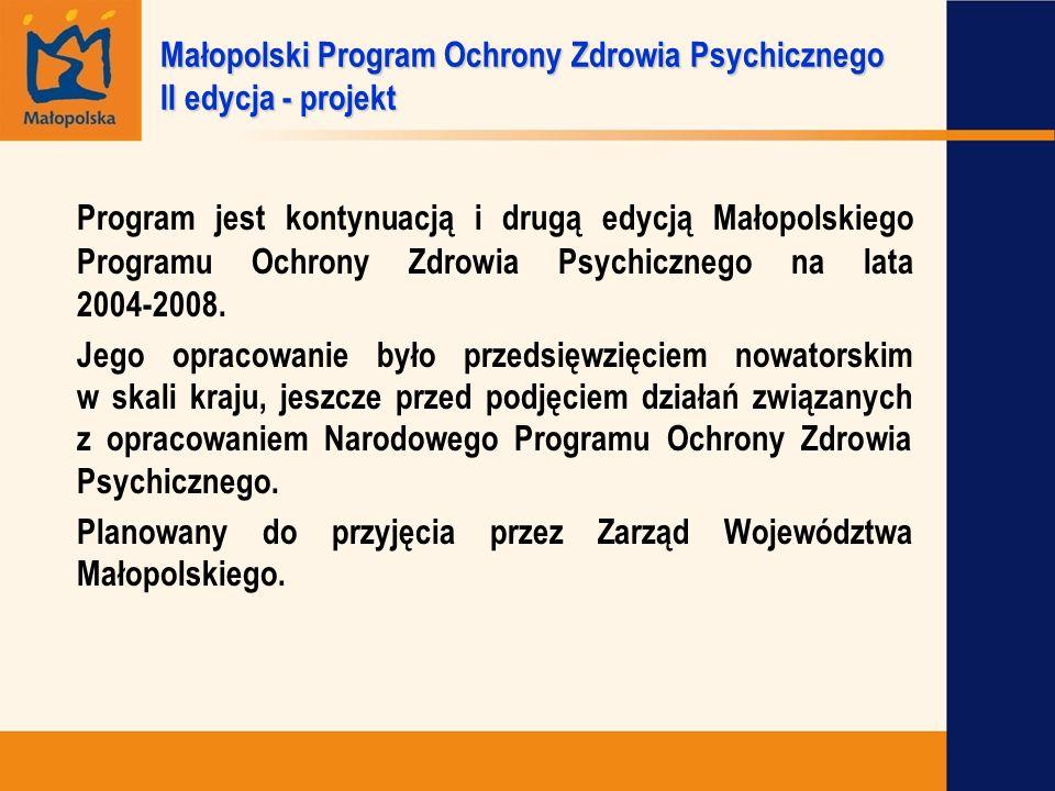 Małopolski Program Ochrony Zdrowia Psychicznego II edycja - projekt