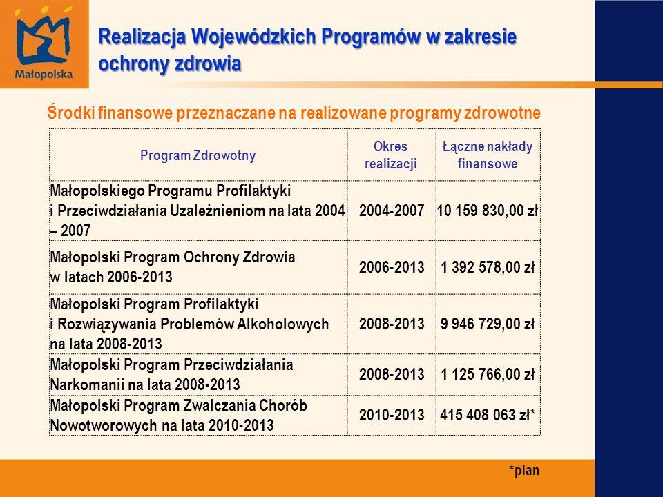 Realizacja Wojewódzkich Programów w zakresie ochrony zdrowia