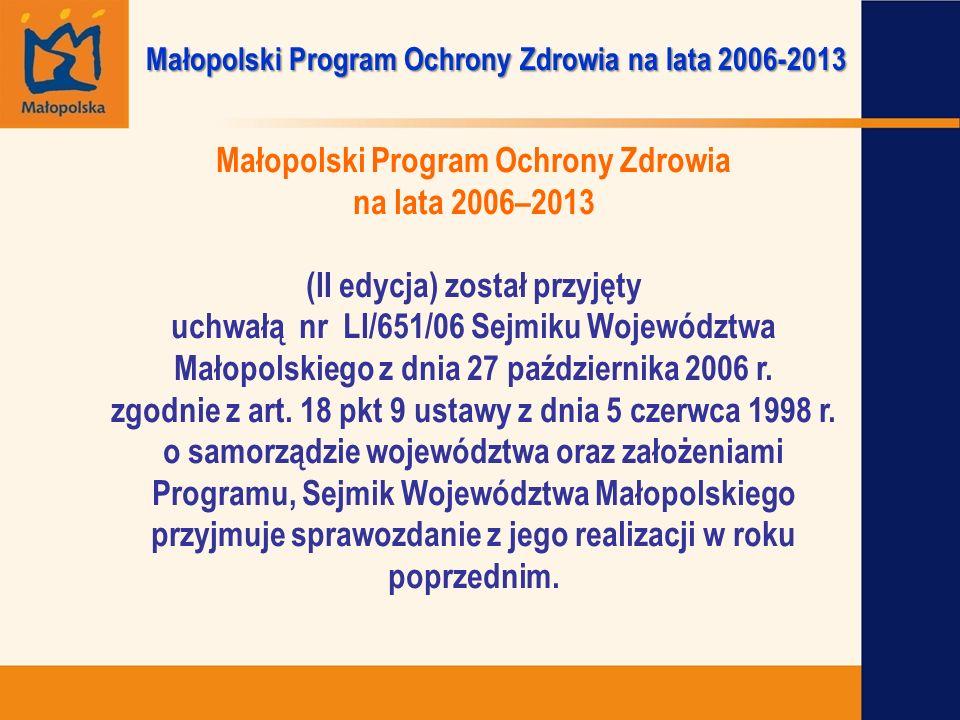 Małopolski Program Ochrony Zdrowia (II edycja) został przyjęty
