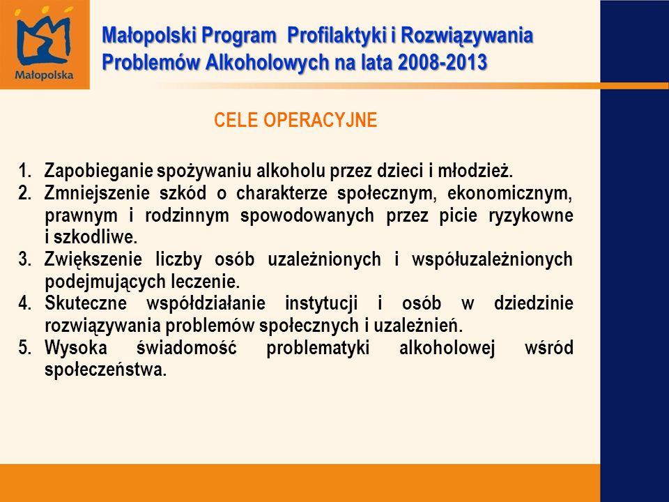 Małopolski Program Profilaktyki i Rozwiązywania Problemów Alkoholowych na lata 2008-2013