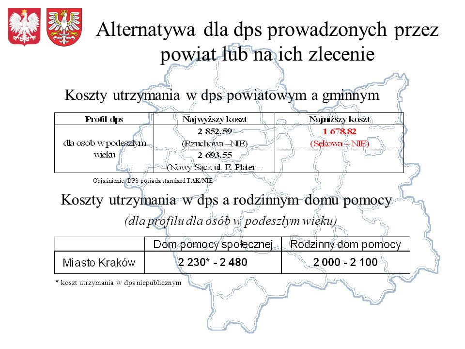 Alternatywa dla dps prowadzonych przez powiat lub na ich zlecenie