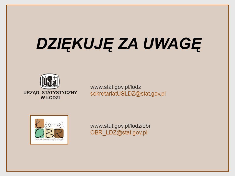 DZIĘKUJĘ ZA UWAGĘ www.stat.gov.pl/lodz sekretariatUSLDZ@stat.gov.pl