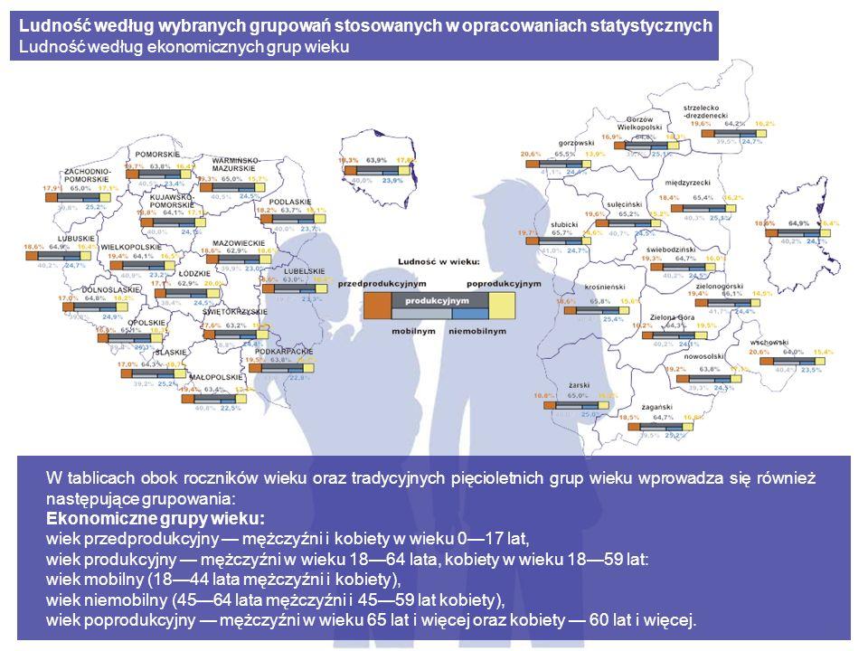 Ludność według wybranych grupowań stosowanych w opracowaniach statystycznych