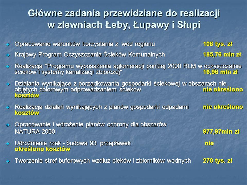 Główne zadania przewidziane do realizacji w zlewniach Łeby, Łupawy i Słupi