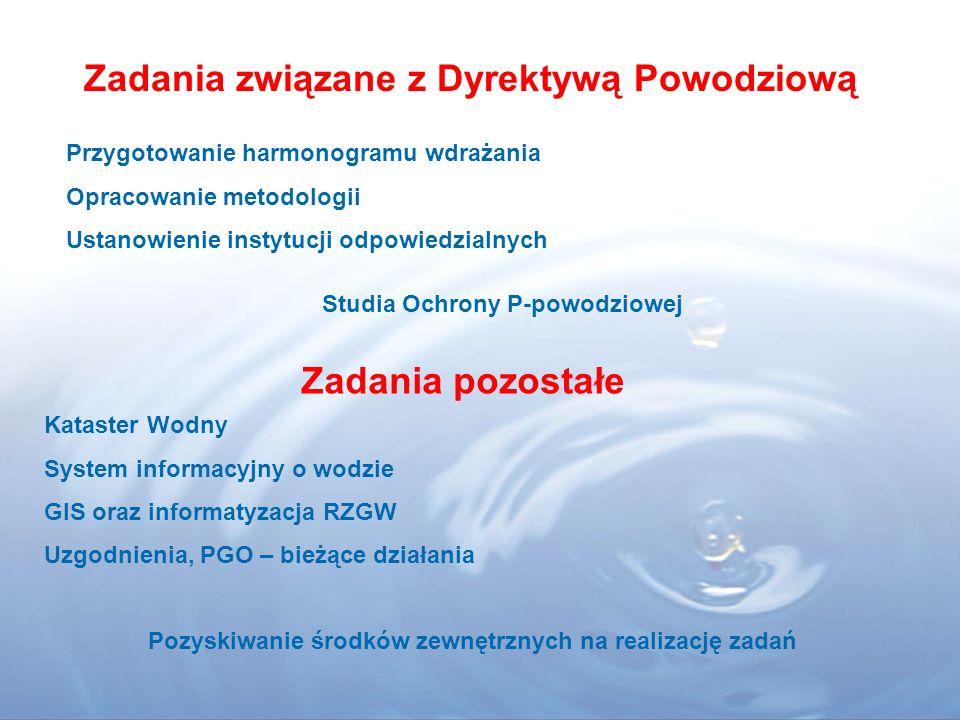 Zadania związane z Dyrektywą Powodziową Zadania pozostałe