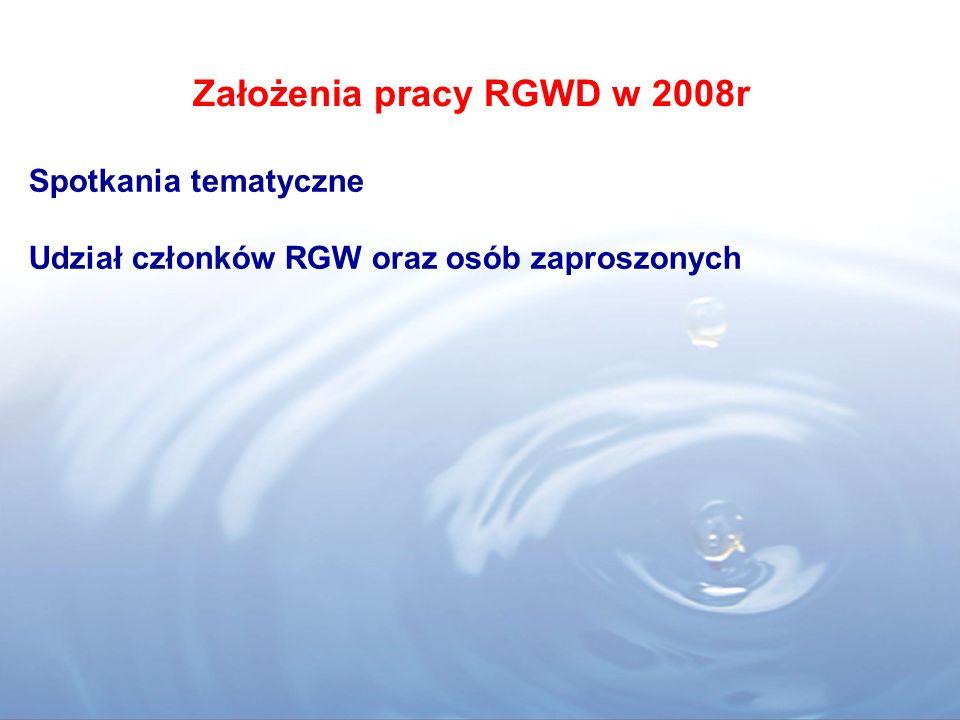 Założenia pracy RGWD w 2008r