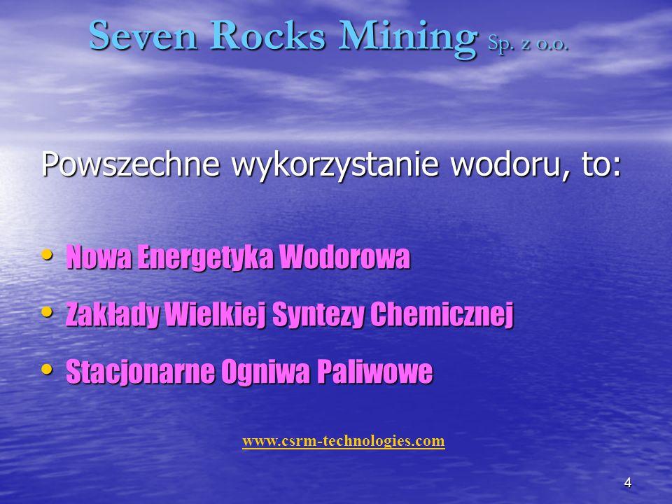 Seven Rocks Mining Sp. z o.o. Powszechne wykorzystanie wodoru, to: