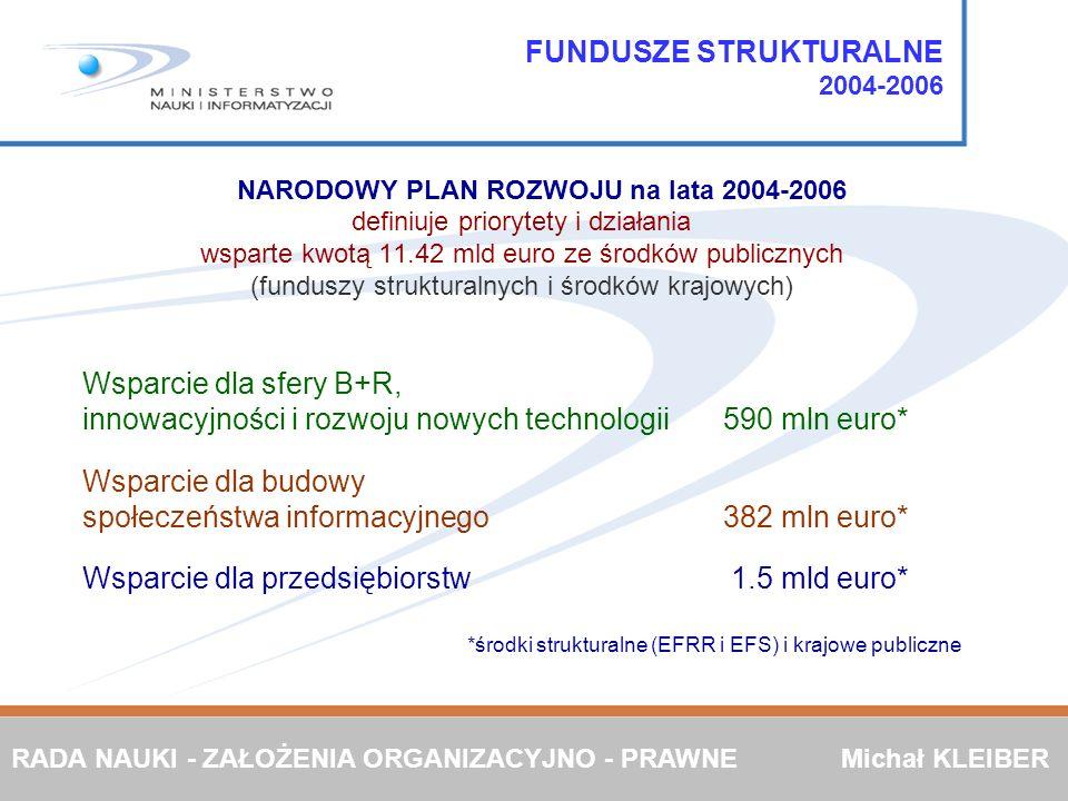 FUNDUSZE STRUKTURALNE 2004-2006