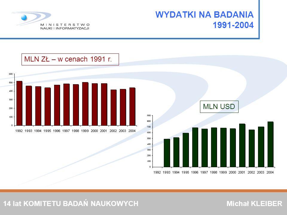 WYDATKI NA BADANIA 1991-2004 MLN ZŁ – w cenach 1991 r. MLN USD