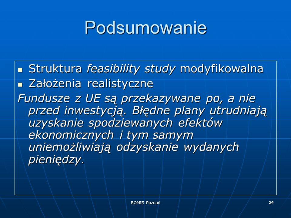 Podsumowanie Struktura feasibility study modyfikowalna