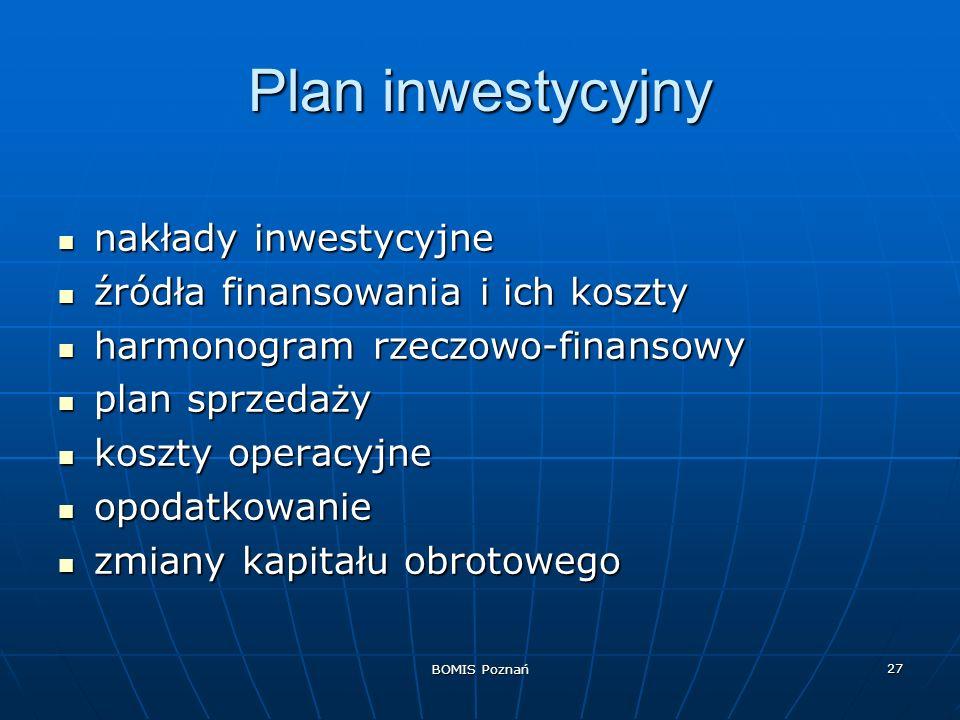 Plan inwestycyjny nakłady inwestycyjne