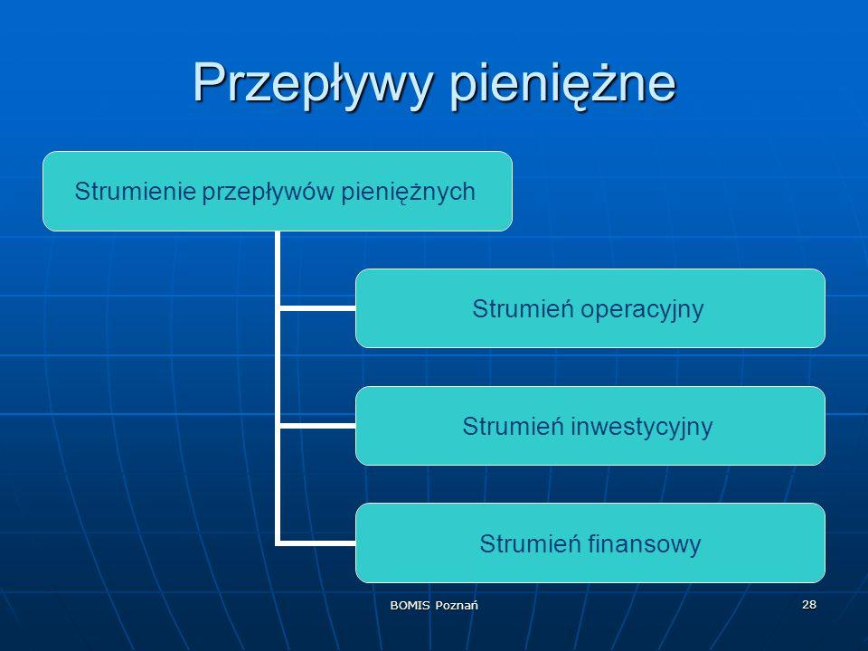 Przepływy pieniężne BOMIS Poznań