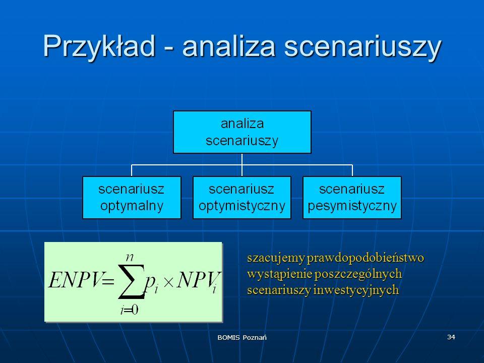 Przykład - analiza scenariuszy