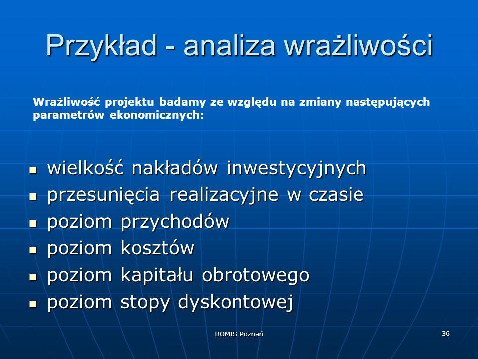 Przykład - analiza wrażliwości