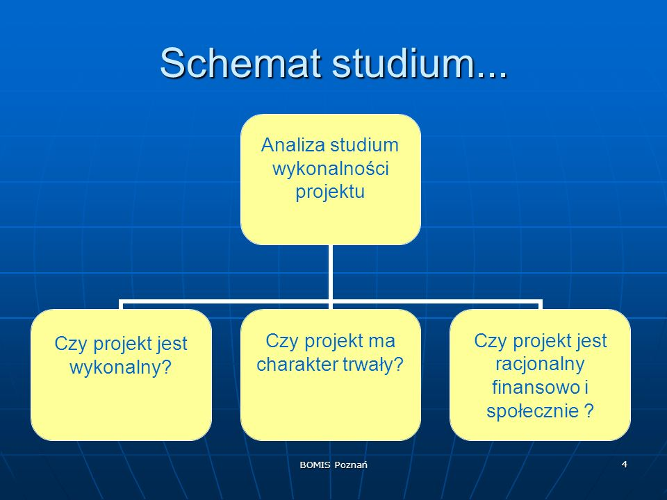 Schemat studium... BOMIS Poznań