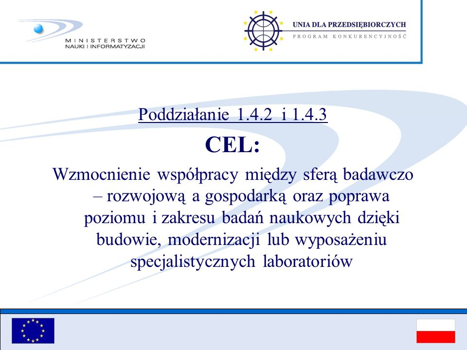 Poddziałanie 1.4.2 i 1.4.3 CEL: