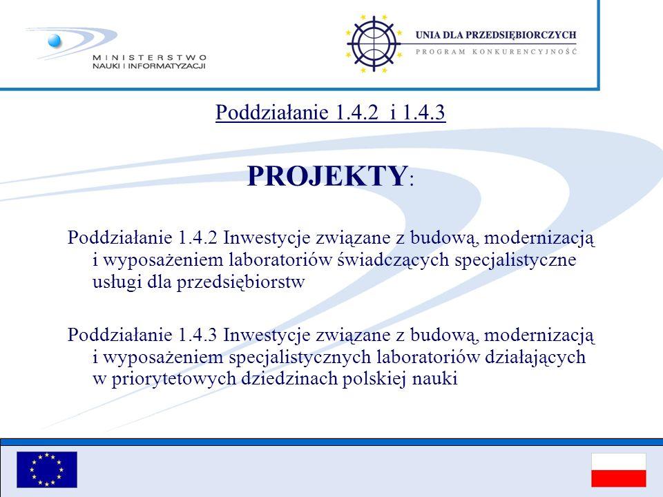 PROJEKTY: Poddziałanie 1.4.2 i 1.4.3